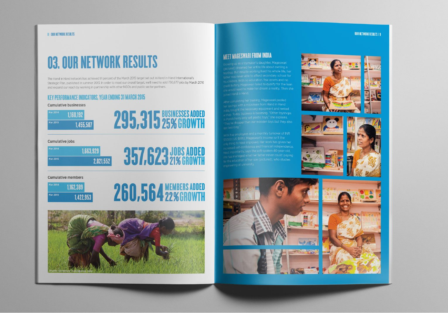 Impact stats and case study from the Hand in Hand Annual Report