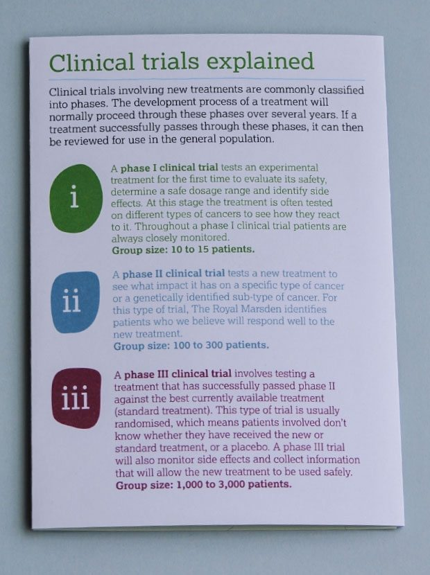 Fundraising DM pack leaflet on clinical trials explained.