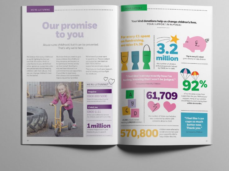 Impact infographics of how supporters donations help the NSPCC.